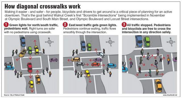 walnut-creek-scramble-crosswalk-diagram